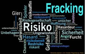 Risiken der Fracking-Technik sind und bleiben unbeherrschbar. (Grafik: Carin Schomann @bohrplatz.org, adaptiert nach einer Wortwolke d. Univ. Dresden, Ringvorlesung »Risiko«)